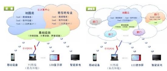 测绘公司组织结构图