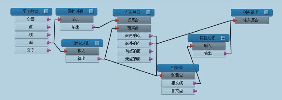 摄影公司组织结构图